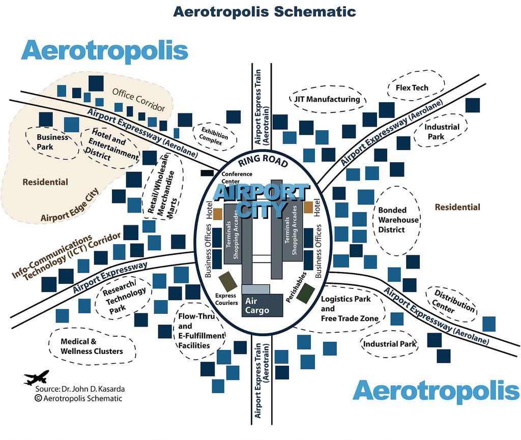 John Kasarda elképzelése az aerotropoliszokról. (Forrás: Aerotropolis.com) | © AIRportal.hu