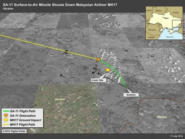 Az Egyesült Államok kijevi nagykövetsége nyilvánosságra hozott egy térképet, ami annak a rakétának a röppályáját ábrázolja, amely öt nappal ezelőtt a maláj utasszállító gép tragédiáját okozhatta. (Forrás: U.S. Embassy Kyiv Ukraine) | © AIRportal.hu
