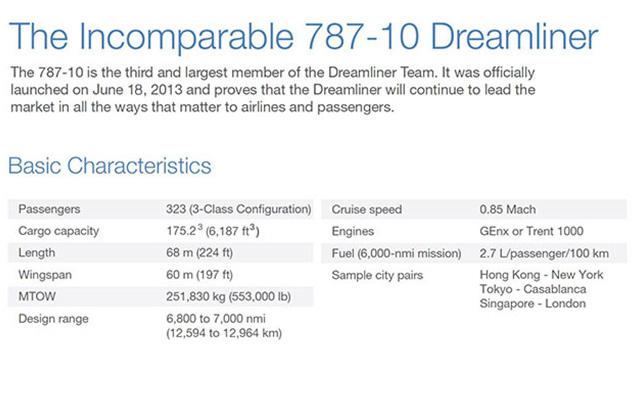 A 787-10-es legfontosabb műszaki paraméterei. (Forrás: Boeing Company) | © AIRportal.hu