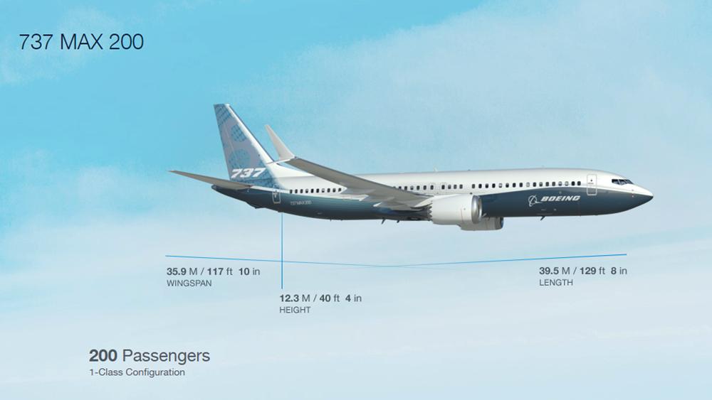 A Boeing 737 MAX 200 alapvető méretei. (Forrás: Boeing Company) | © AIRportal.hu