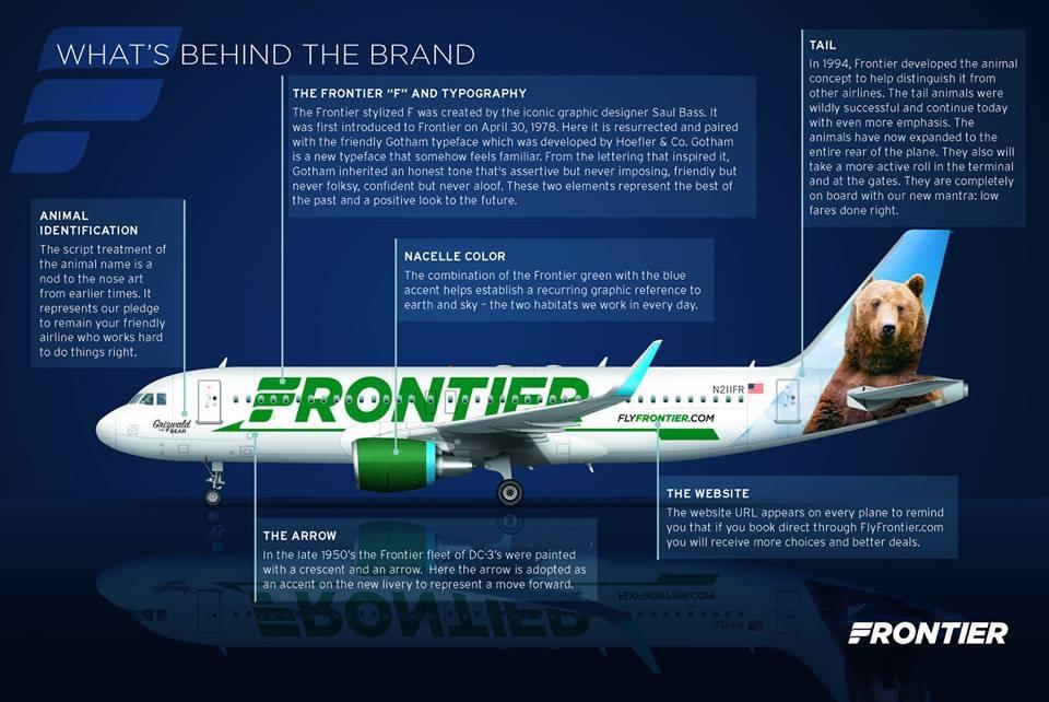 A Frontier hivatalos grafikája az új arculatról. (Grafika: Frontier)   © AIRportal.hu
