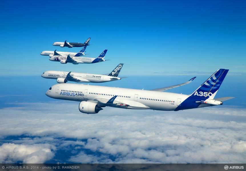Kötelékrepülés 1. (Fotó: Airbus) | © AIRportal.hu