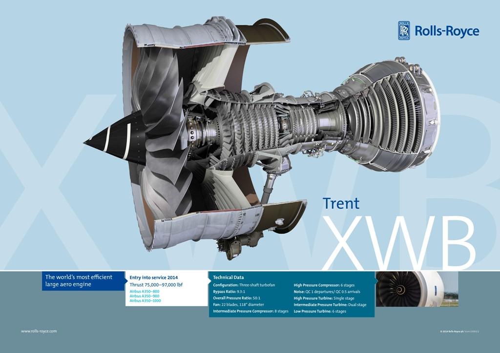 Komoly elismerés ez a Rolls-Roycenak, az A350-es kizárólagos hajtóműgyártójának is. (Forrás: Rolls-Royce) | © AIRportal.hu
