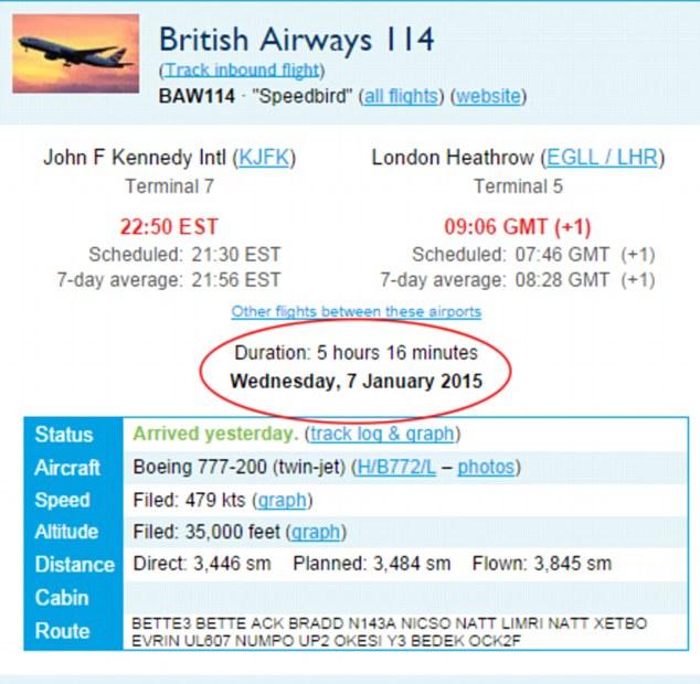 Az új rekord. (Forrás: FlightAware) | © AIRportal.hu
