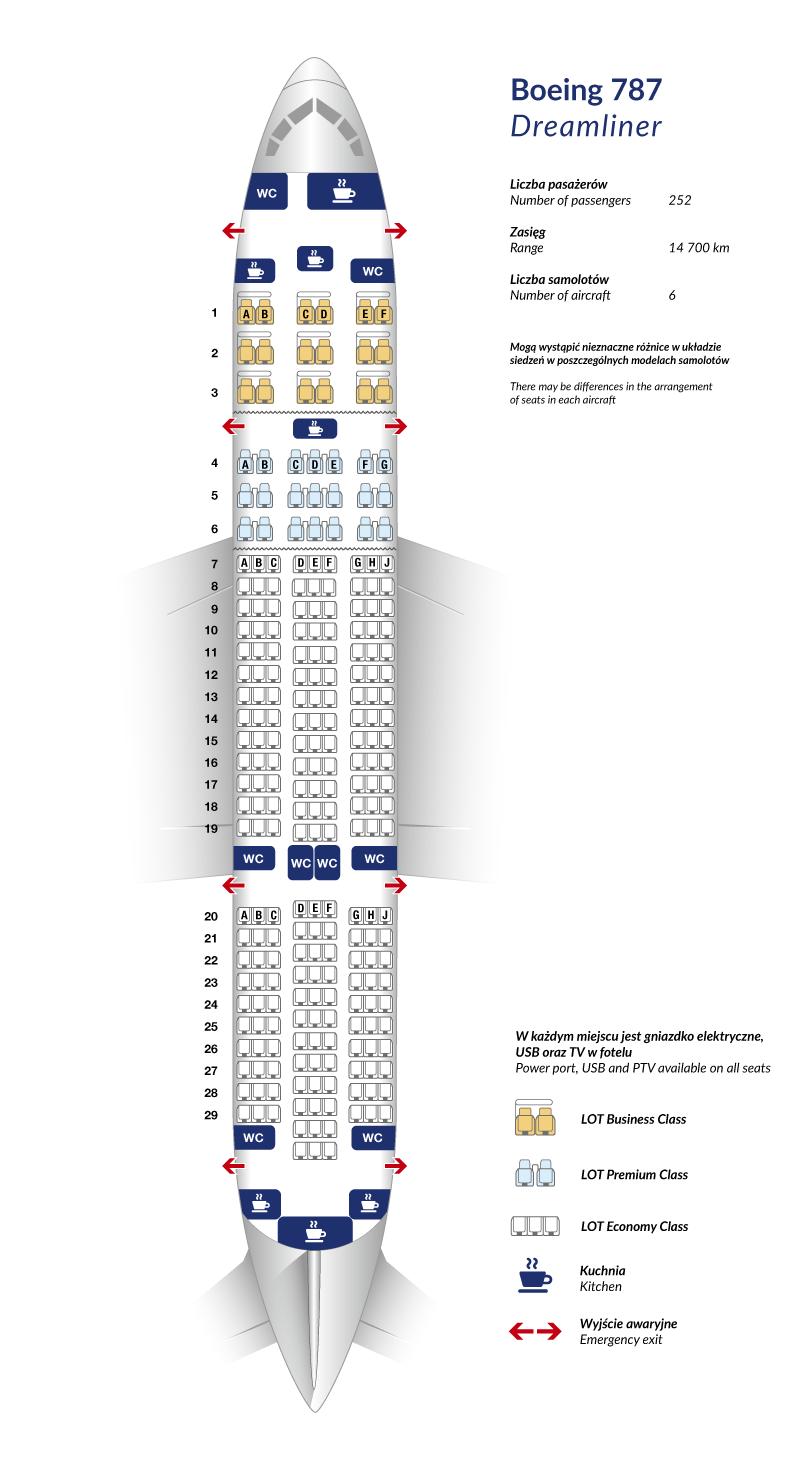 A LOT Boeing 787-8-asainak üléstérképe. (Forrás: LOT Polish Airlines) | © AIRportal.hu
