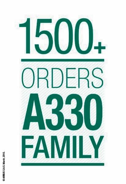 Az Airbus másfél ezret meghaladó A330 rendelésállományát hirdető plakátja. (Forrás: Airbus) | © AIRportal.hu