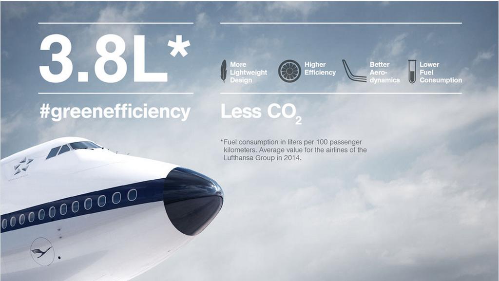 Forrás: Lufthansa   © AIRportal.hu