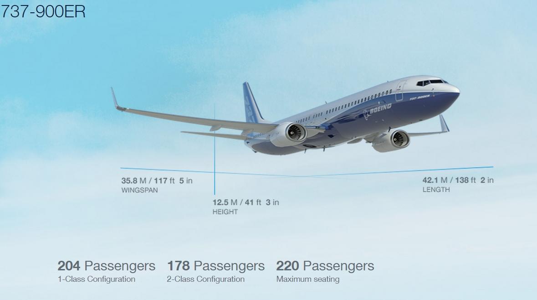B737-900ER jellemzői. (Forrás: Boeing Company) | © AIRportal.hu