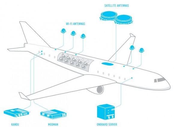 Így néz majd ki a teljes hálózat.   © AIRportal.hu