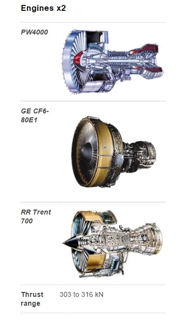 Az A330-as hajtómű opciói. (Forrás: Airbus) | © AIRportal.hu