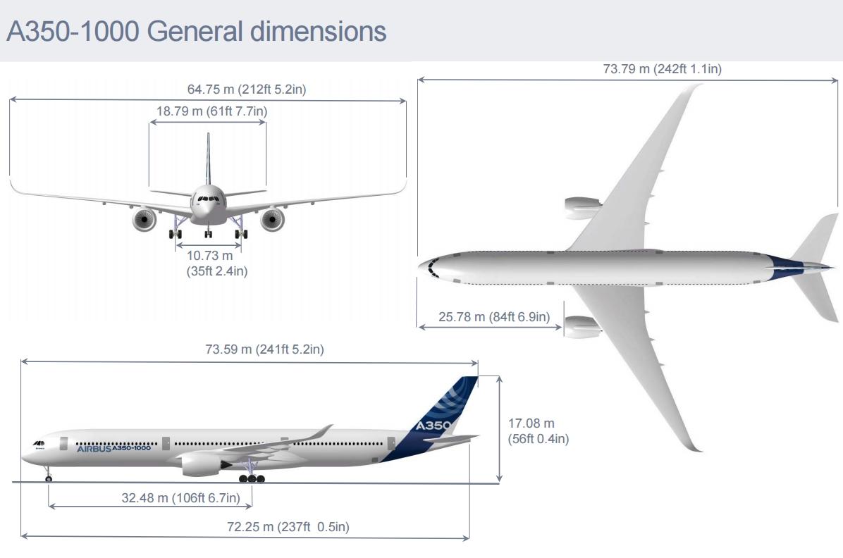 Az A350-1000-es méretei. (Forrás: Airbus) | © AIRportal.hu