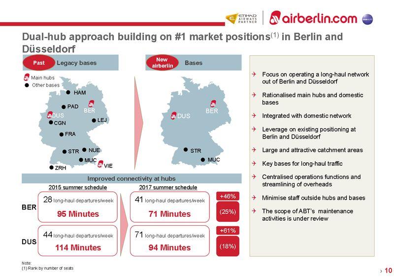 Jelentősen csökken a bázisrepülőterek száma. (Forrás: Airberlin via aero.de | © AIRportal.hu