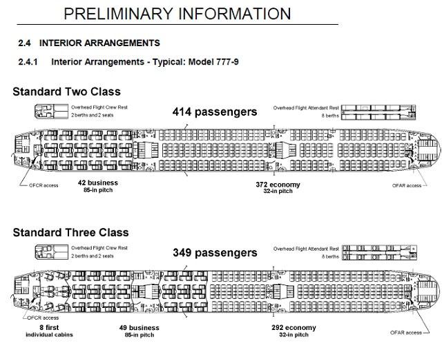 Ilyen lesz a 777-9-esek sztenderd gyári székezése. (Forrás: Boeing) | © AIRportal.hu