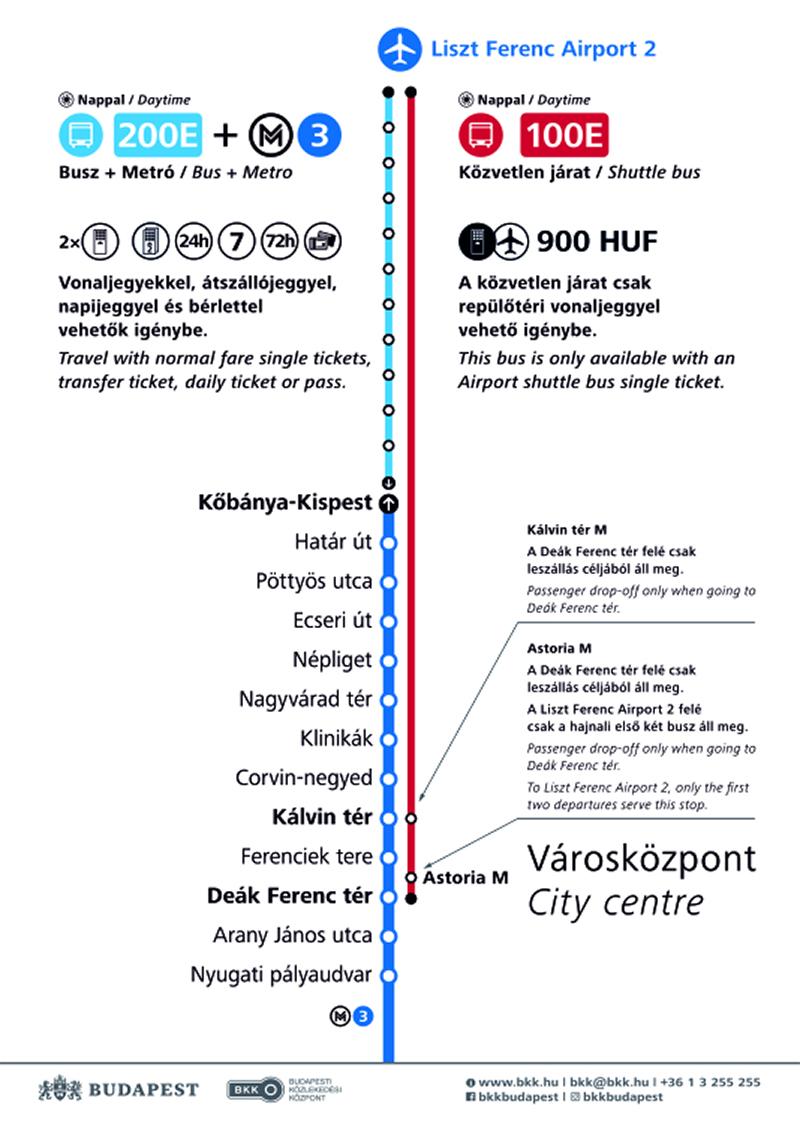M3 metró menetrend ma