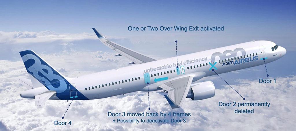 Így módosul az ajtók elhelyezése az A321neo ACF változatának törzsén. (Forrás: Airbus) | © AIRportal.hu