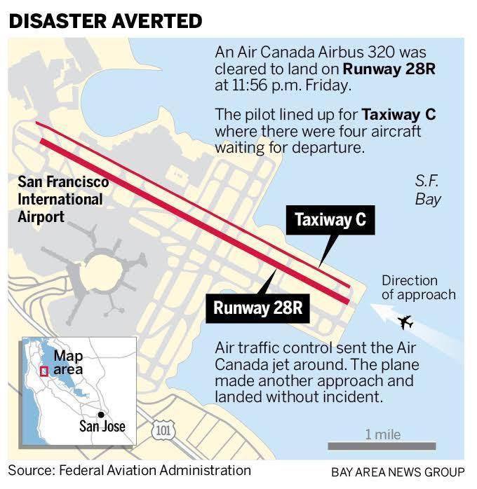 Grafika: FAA via Bay Area News | © AIRportal.hu